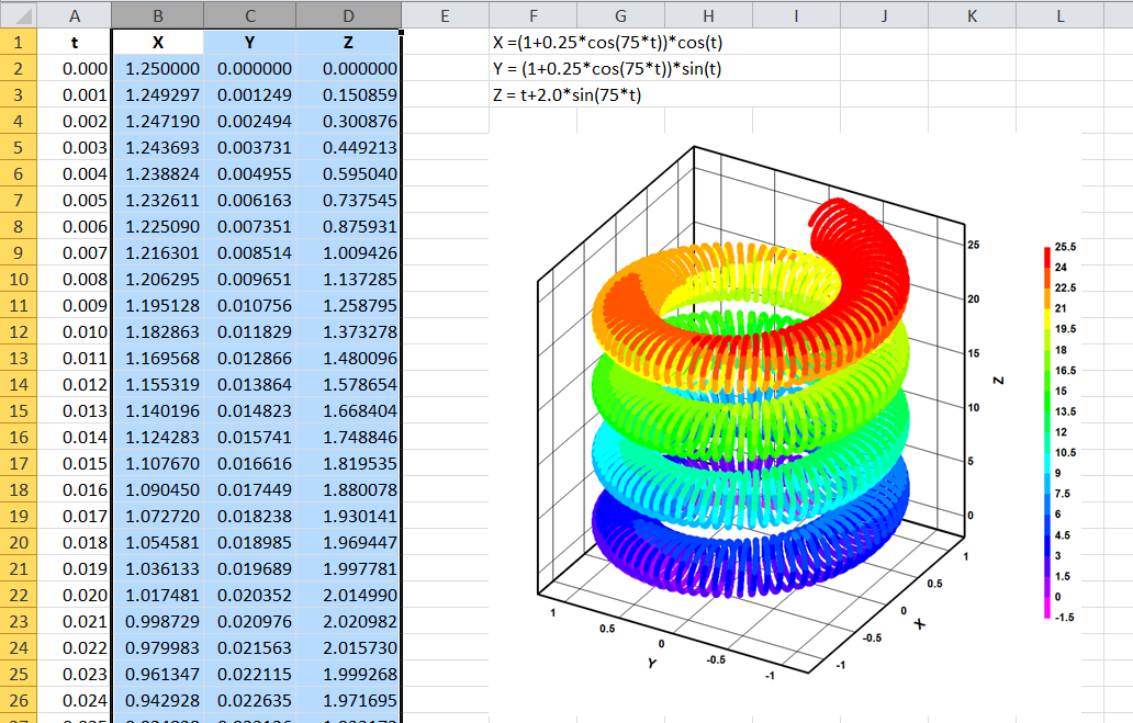 Dplot windows software for excel users to create for 3d plot online
