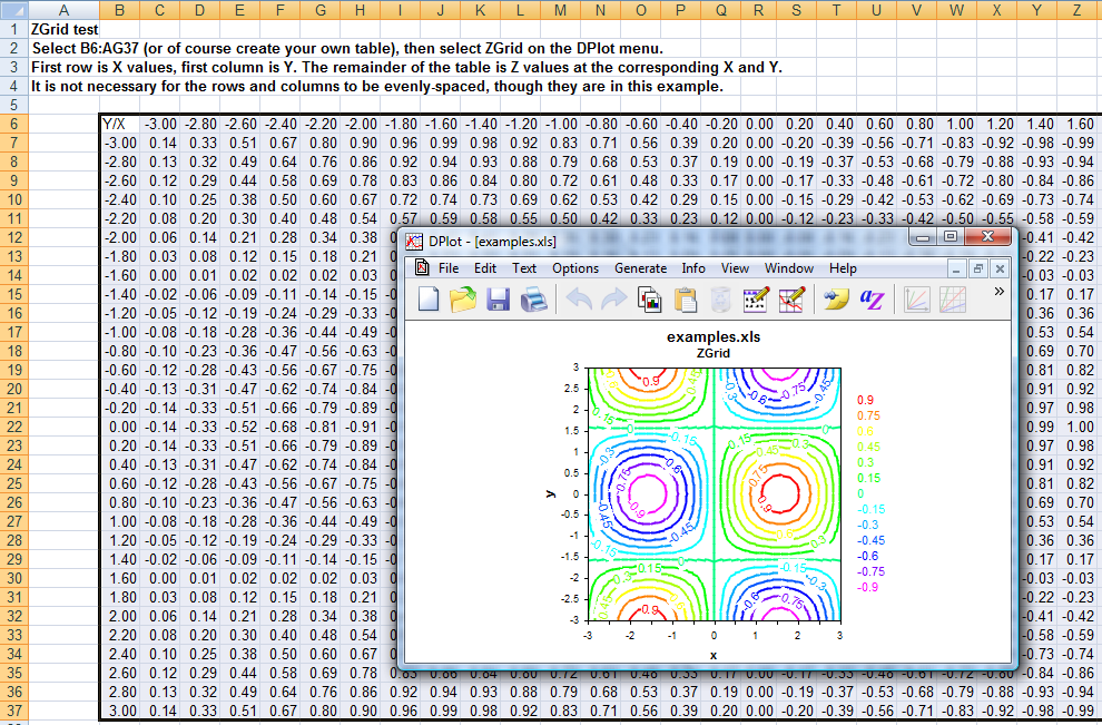 DPlot Windows software for Excel users to create presentation