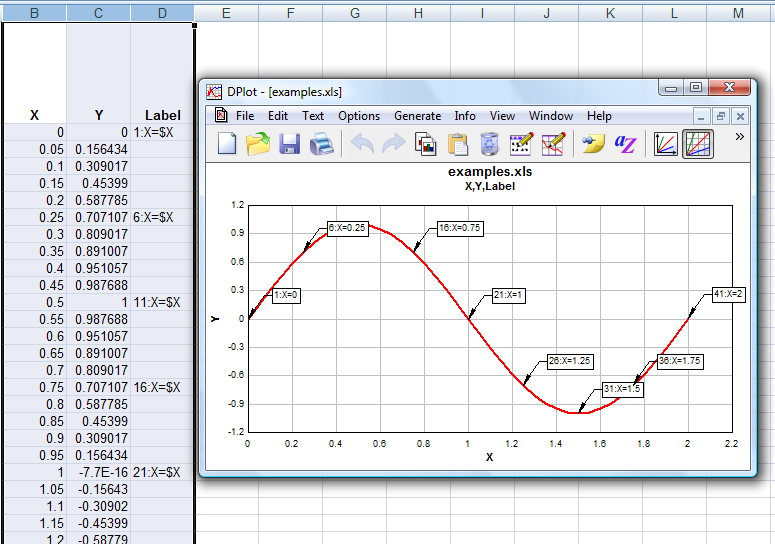 DPlot Windows software for Excel users to create presentation ...