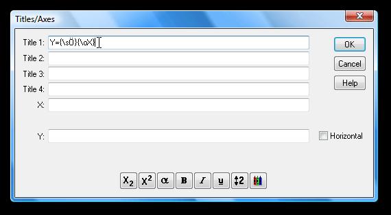 Square Root Symbol In Text Dplot
