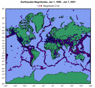 Bubble plot, recent earthquakes