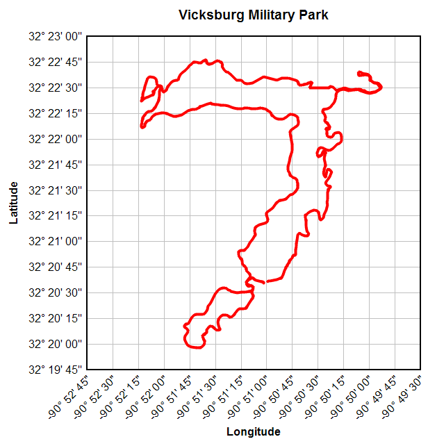 DPlot :: View topic - Plotting GPS co-ordinates
