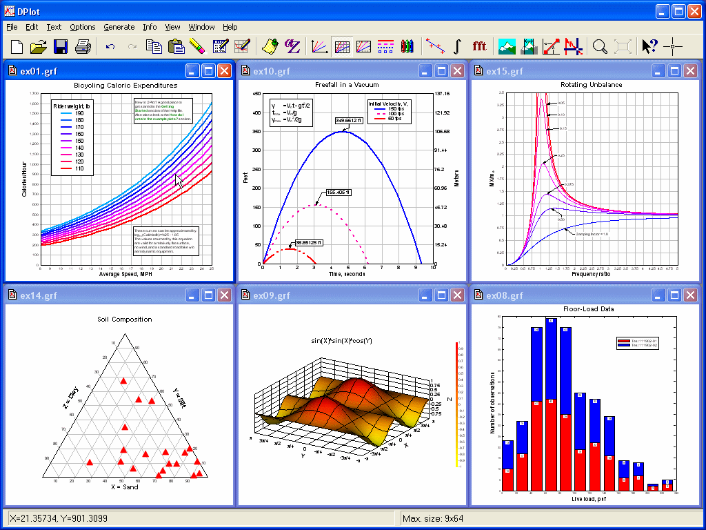 DPlot - Graphing software