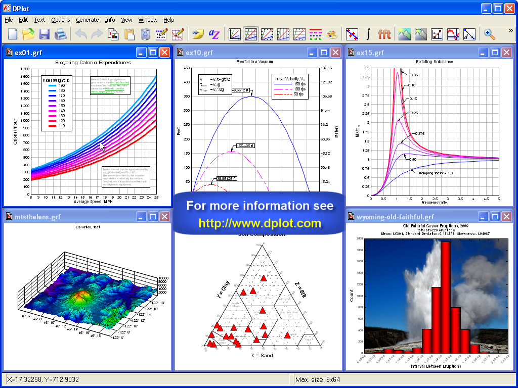 Graphing software for scientists, engineers, and students.