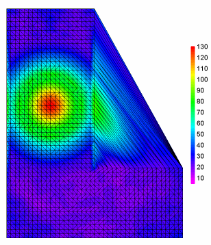 Surface plot w/ concave boundary